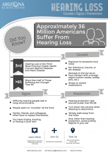 hearing-loss-causes-signs-prevention